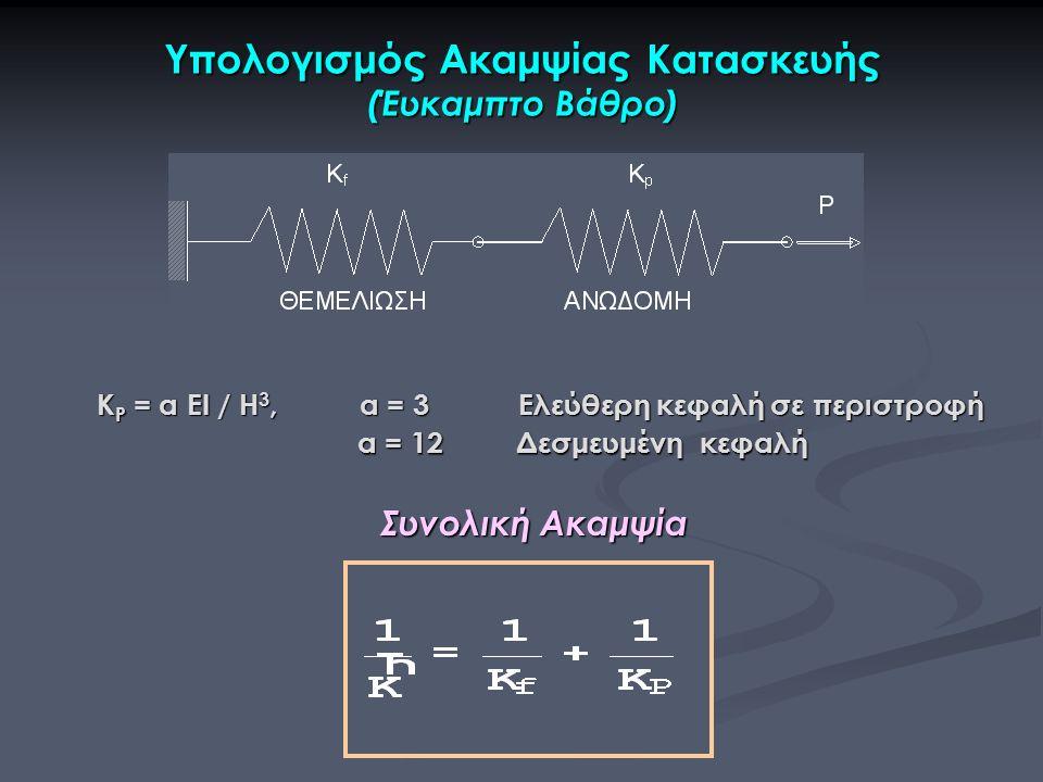 Υπολογισμός Ακαμψίας Κατασκευής (Έυκαμπτο Βάθρο) Κ P = α ΕΙ / H 3, α = 3 Ελεύθερη κεφαλή σε περιστροφή Συνολική Ακαμψία α = 12 Δεσμευμένη κεφαλή α = 12 Δεσμευμένη κεφαλή