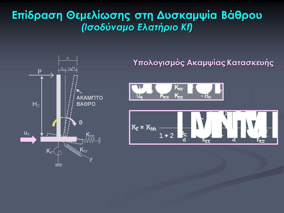 Υπολογισμός Ακαμψίας Κατασκευής Επίδραση Θεμελίωσης στη Δυσκαμψία Βάθρου (Ισοδύναμο Ελατήριο Κf)
