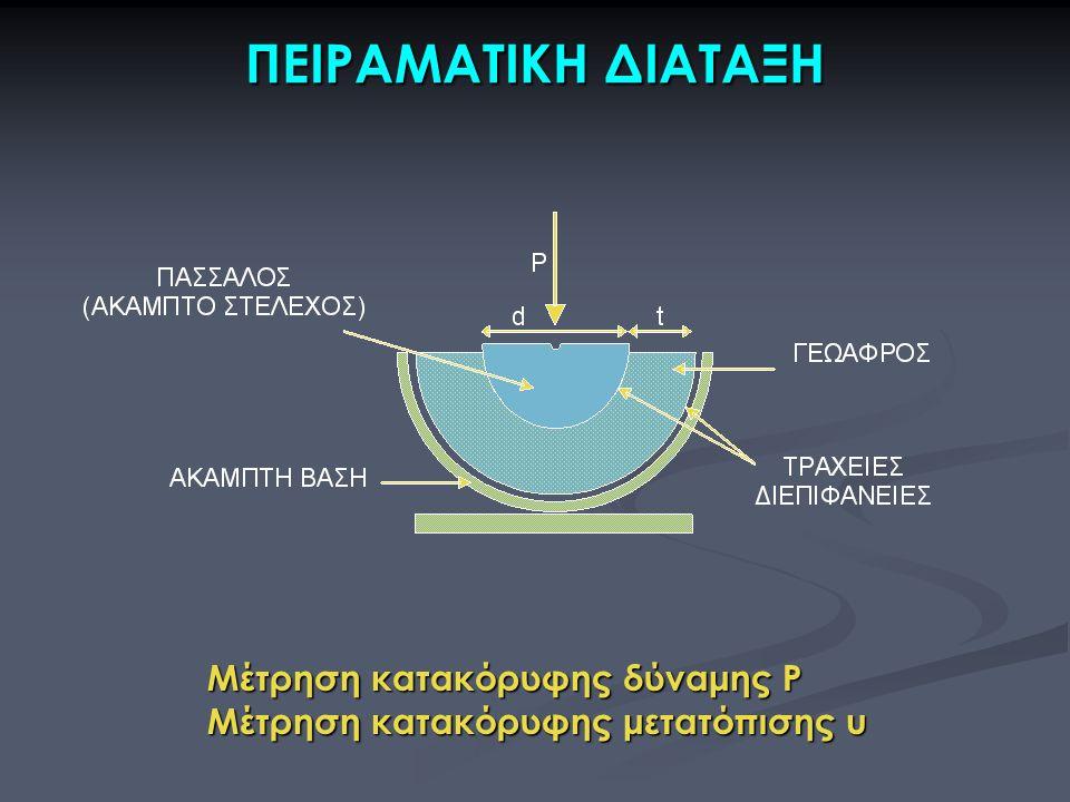 ΠΕΙΡΑΜΑΤΙΚΗ ΔΙΑΤΑΞΗ Μέτρηση κατακόρυφης δύναμης Ρ Μέτρηση κατακόρυφης μετατόπισης u