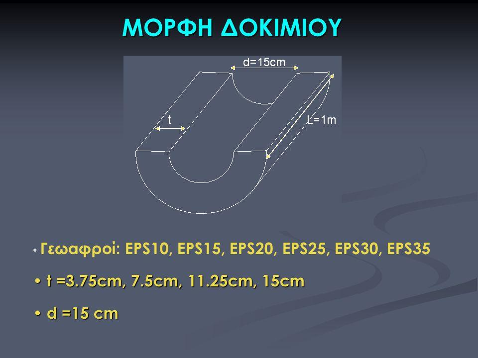 ΜΟΡΦΗ ΔΟΚΙΜΙΟΥ Γεωαφροί: EPS10, EPS15, EPS20, EPS25, EPS30, EPS35 t =3.75cm, 7.5cm, 11.25cm, 15cm t =3.75cm, 7.5cm, 11.25cm, 15cm d =15 cm d =15 cm