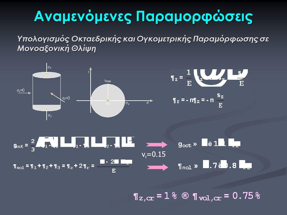 Αναμενόμενες Παραμορφώσεις Υπολογισμός Οκταεδρικής και Ογκομετρικής Παραμόρφωσης σε Μονοαξονική Θλίψη ν ι =0.15