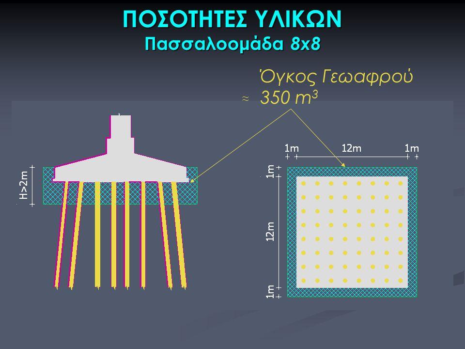 ΠΟΣΟΤΗΤΕΣ ΥΛΙΚΩΝ Πασσαλοομάδα 8x8 Όγκος Γεωαφρού 350 m 3 ≈