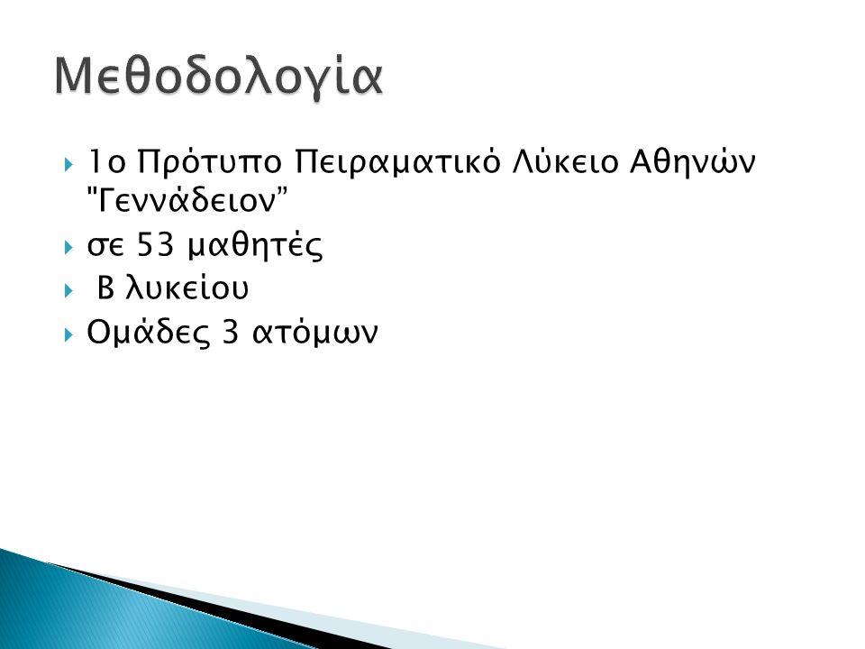  1ο Πρότυπο Πειραματικό Λύκειο Αθηνών Γεννάδειον  σε 53 μαθητές  Β λυκείου  Ομάδες 3 ατόμων