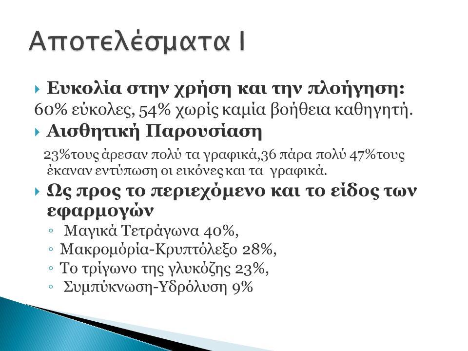  Ευκολία στην χρήση και την πλοήγηση: 60% εύκολες, 54% χωρίς καμία βοήθεια καθηγητή.  Αισθητική Παρουσίαση 23%τους άρεσαν πολύ τα γραφικά,36 πάρα πο