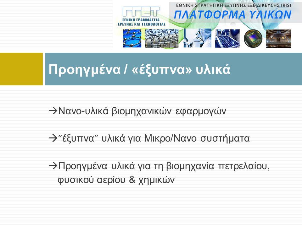  Νανο-υλικά βιομηχανικών εφαρμογών  έξυπνα υλικά για Μικρο/Νανο συστήματα  Προηγμένα υλικά για τη βιομηχανία πετρελαίου, φυσικού αερίου & χημικών Προηγμένα / «έξυπνα» υλικά