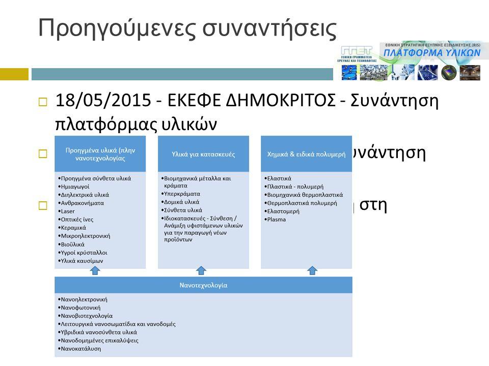 Προηγμένα υλικά Μικρο/Νάνο-συστήματα (ενδεικτικά)  Λειτουργικά οξείδια (νανοηλεκτρονική, νευρωνικές εφαρμογές, συσσωρευτές, εφαρμογές κατάλυσης)  Γραφένιο για νανοηλεκτρονικές διατάξεις μνήμης  Αισθητήρες για νανοηλεκτρονικές εφαρμογές  Ανθρακονήματα για εφαρμογές στην νανο-μίκρο ηλεκτρονική