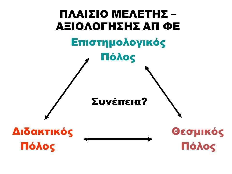 Οι τρεις πόλοι Επιστημολογικός: Ποια η άποψη για την επιστήμη που διαφαίνεται στο ΑΠ; (Θεματική – εννοιολογική συνιστώσα, συλλογισμών και επικύρωσης, επιστήμης – κόσμου / ορθολογισμός, εποικοδομητισμός, επιστημονικός ρεαλισμός) Διδακτικός: Ποια η άποψη που προκύπτει για το περιεχόμενο και το μετασχηματισμό του.