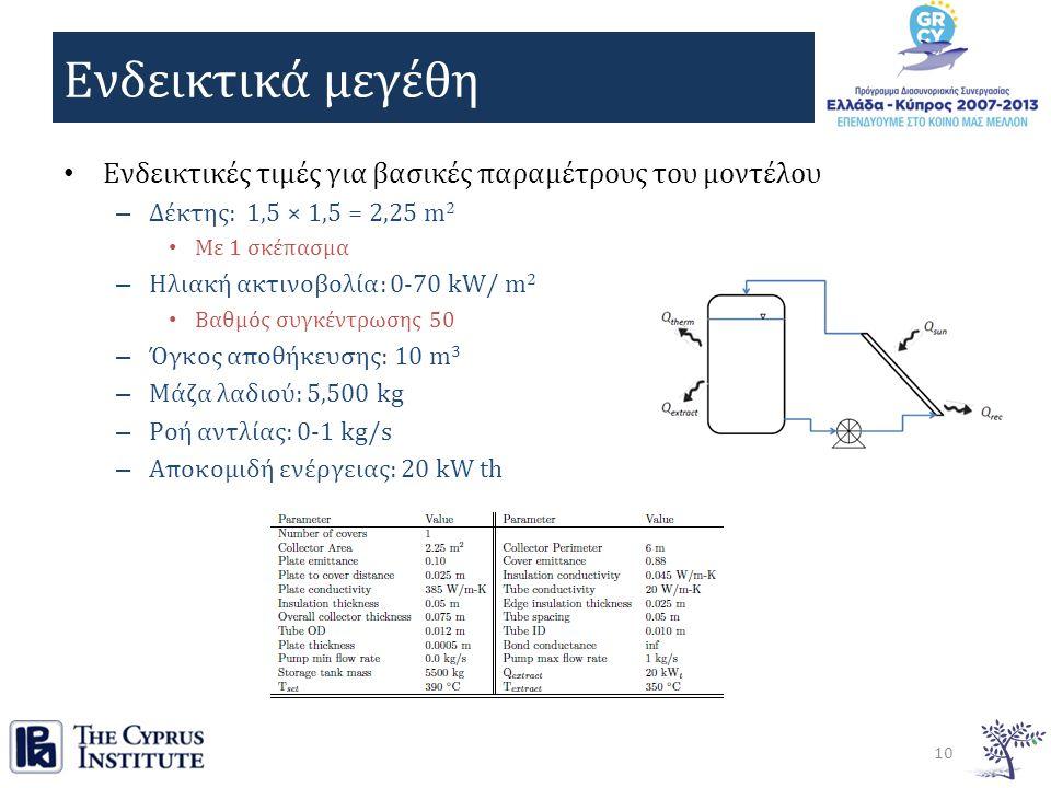 Ενδεικτικά μεγέθη Ενδεικτικές τιμές για βασικές παραμέτρους του μοντέλου – Δέκτης: 1,5 × 1,5 = 2,25 m 2 Με 1 σκέπασμα – Ηλιακή ακτινοβολία: 0-70 kW/ m 2 Βαθμός συγκέντρωσης 50 – Όγκος αποθήκευσης: 10 m 3 – Μάζα λαδιού: 5,500 kg – Ροή αντλίας: 0-1 kg/s – Αποκομιδή ενέργειας: 20 kW th 10