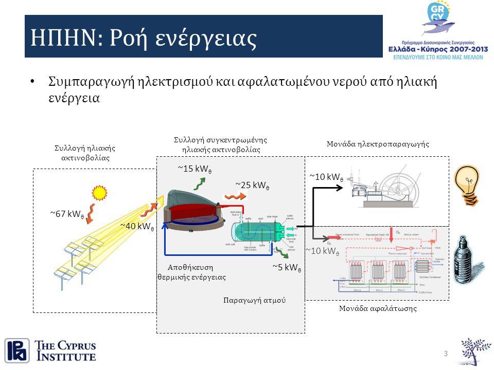 ΗΠΗΝ: Ροή ενέργειας Συμπαραγωγή ηλεκτρισμού και αφαλατωμένου νερού από ηλιακή ενέργεια 3 ~67 kW θ ~40 kW θ ~15 kW θ ~25 kW θ ~5 kW θ ~10 kW θ Συλλογή ηλιακής ακτινοβολίας Συλλογή συγκεντρωμένης ηλιακής ακτινοβολίας Αποθήκευση θερμικής ενέργειας Παραγωγή ατμού Μονάδα ηλεκτροπαραγωγής Μονάδα αφαλάτωσης