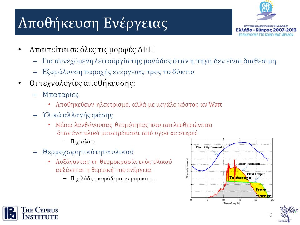 Αποθήκευση Ενέργειας Απαιτείται σε όλες τις μορφές ΑΕΠ – Για συνεχόμενη λειτουργία της μονάδας όταν η πηγή δεν είναι διαθέσιμη – Εξομάλυνση παροχής ενέργειας προς το δύκτιο Οι τεχνολογίες αποθήκευσης: – Μπαταρίες Αποθηκεύουν ηλεκτρισμό, αλλά με μεγάλο κόστος αν Watt – Υλικά αλλαγής φάσης Μέσω λανθάνουσας θερμότητας που απελευθερώνεται όταν ένα υλικό μετατρέπεται από υγρό σε στερεό – Π.χ.