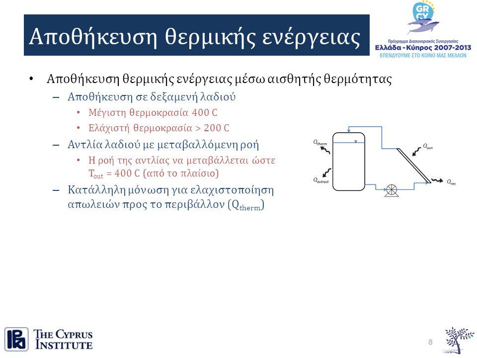 Αποθήκευση θερμικής ενέργειας Αποθήκευση θερμικής ενέργειας μέσω αισθητής θερμότητας – Αποθήκευση σε δεξαμενή λαδιού Μέγιστη θερμοκρασία 400 C Ελάχιστή θερμοκρασία > 200 C – Αντλία λαδιού με μεταβαλλόμενη ροή Η ροή της αντλίας να μεταβάλλεται ώστε T out = 400 C (από το πλαίσιο) – Κατάλληλη μόνωση για ελαχιστοποίηση απωλειών προς το περιβάλλον (Q therm ) 8