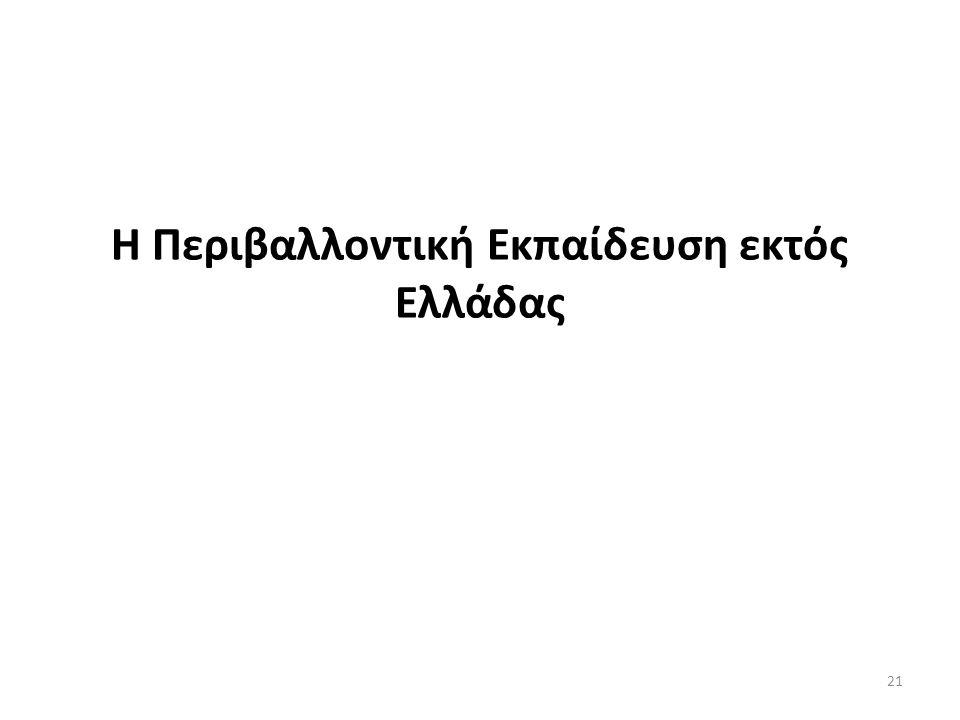 21 Η Περιβαλλοντική Εκπαίδευση εκτός Ελλάδας