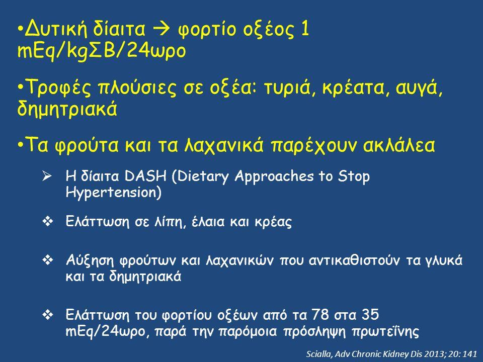 Δυτική δίαιτα  φορτίο οξέος 1 mEq/kgΣΒ/24ωρο Τροφές πλούσιες σε οξέα: τυριά, κρέατα, αυγά, δημητριακά Tα φρούτα και τα λαχανικά παρέχουν ακλάλεα  Η δίαιτα DASH (Dietary Approaches to Stop Hypertension)  Ελάττωση σε λίπη, έλαια και κρέας  Αύξηση φρούτων και λαχανικών που αντικαθιστούν τα γλυκά και τα δημητριακά  Ελάττωση του φορτίου οξέων από τα 78 στα 35 mEq/24ωρο, παρά την παρόμοια πρόσληψη πρωτεΐνης Scialla, Adv Chronic Kidney Dis 2013; 20: 141
