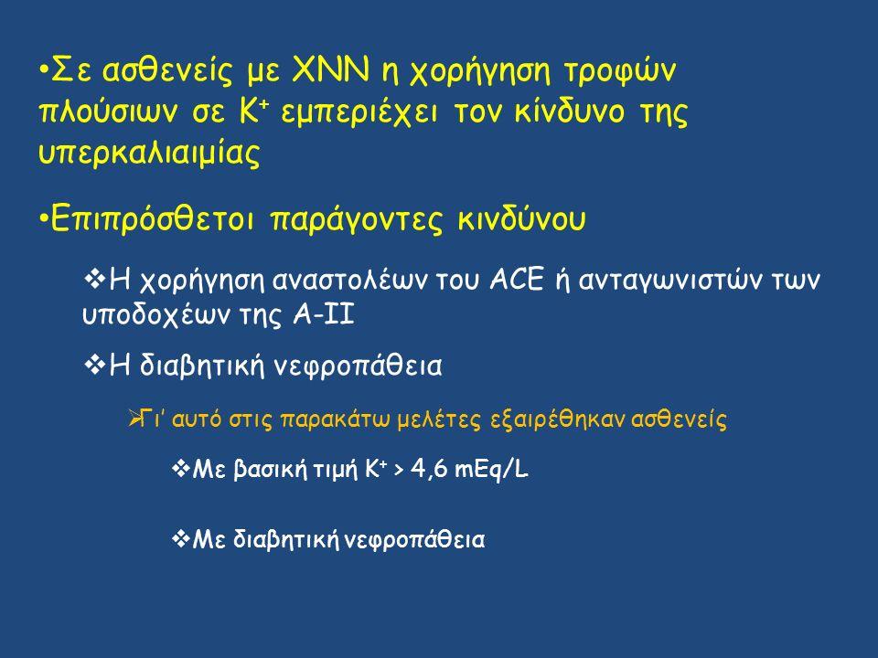 Σε ασθενείς με ΧΝΝ η χορήγηση τροφών πλούσιων σε K + εμπεριέχει τον κίνδυνο της υπερκαλιαιμίας Επιπρόσθετοι παράγοντες κινδύνου  Η χορήγηση αναστολέων του ACE ή ανταγωνιστών των υποδοχέων της Α-ΙΙ  Η διαβητική νεφροπάθεια  Γι' αυτό στις παρακάτω μελέτες εξαιρέθηκαν ασθενείς  Με βασική τιμή Κ + > 4,6 mEq/L  Με διαβητική νεφροπάθεια