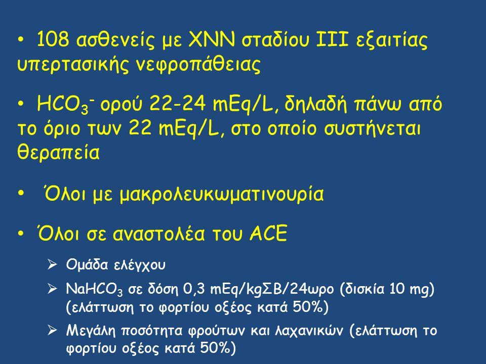 108 ασθενείς με ΧΝΝ σταδίου ΙΙΙ εξαιτίας υπερτασικής νεφροπάθειας HCO 3 - ορού 22-24 mEq/L, δηλαδή πάνω από το όριο των 22 mEq/L, στο οποίο συστήνεται θεραπεία Όλοι με μακρολευκωματινουρία Όλοι σε αναστολέα του ACE  Ομάδα ελέγχου  NaHCO 3 σε δόση 0,3 mEq/kgΣΒ/24ωρο (δισκία 10 mg) (ελάττωση το φορτίου οξέος κατά 50%)  Μεγάλη ποσότητα φρούτων και λαχανικών (ελάττωση το φορτίου οξέος κατά 50%)