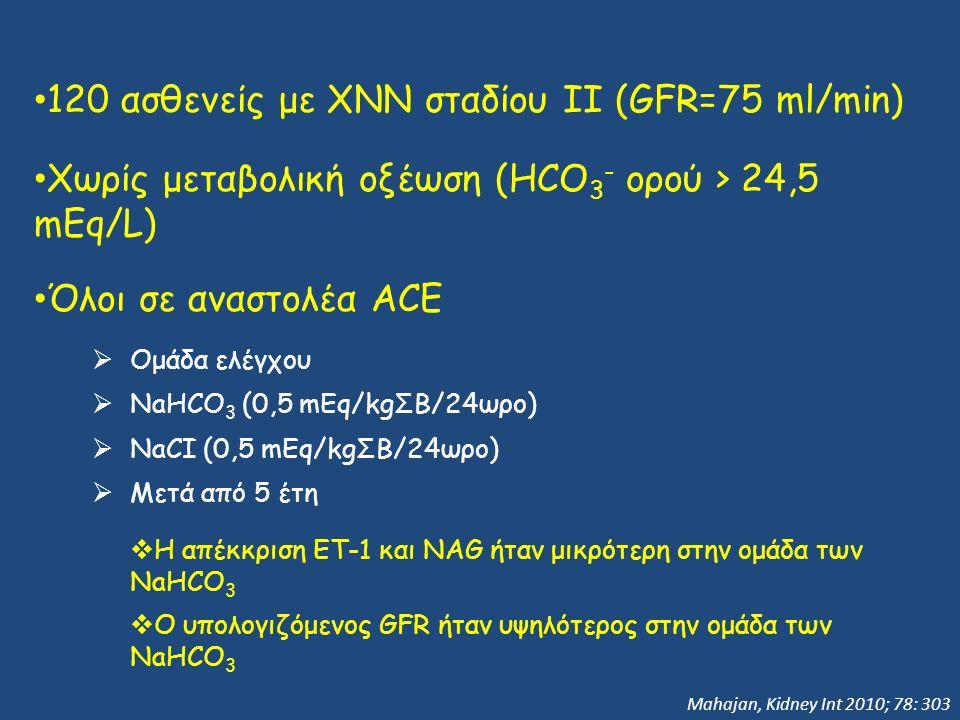 120 ασθενείς με ΧΝΝ σταδίου ΙΙ (GFR=75 ml/min) Χωρίς μεταβολική οξέωση (HCO 3 - ορού > 24,5 mEq/L) Όλοι σε αναστολέα ACE  Ομάδα ελέγχου  NaHCO 3 (0,5 mEq/kgΣΒ/24ωρο)  NaCI (0,5 mEq/kgΣΒ/24ωρο)  Μετά από 5 έτη  Η απέκκριση ET-1 και NAG ήταν μικρότερη στην ομάδα των NaHCO 3  Ο υπολογιζόμενος GFR ήταν υψηλότερος στην ομάδα των NaHCO 3 Mahajan, Kidney Int 2010; 78: 303