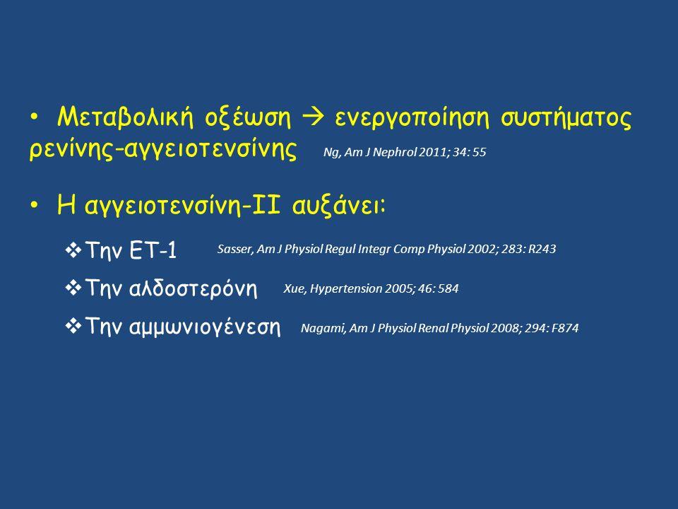 Μεταβολική οξέωση  ενεργοποίηση συστήματος ρενίνης-αγγειοτενσίνης Η αγγειοτενσίνη-ΙΙ αυξάνει:  Την ET-1  Την αλδοστερόνη  Την αμμωνιογένεση Ng, Am J Nephrol 2011; 34: 55 Sasser, Am J Physiol Regul Integr Comp Physiol 2002; 283: R243 Xue, Hypertension 2005; 46: 584 Nagami, Am J Physiol Renal Physiol 2008; 294: F874