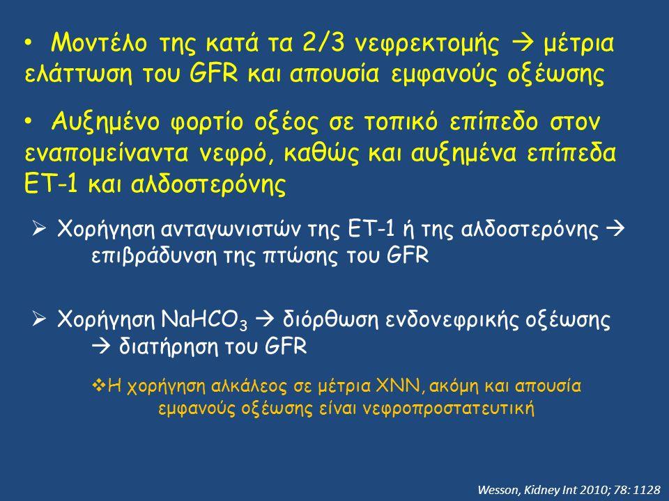 Μοντέλο της κατά τα 2/3 νεφρεκτομής  μέτρια ελάττωση του GFR και απουσία εμφανούς οξέωσης Αυξημένο φορτίο οξέος σε τοπικό επίπεδο στον εναπομείναντα νεφρό, καθώς και αυξημένα επίπεδα ΕΤ-1 και αλδοστερόνης  Χορήγηση ανταγωνιστών της ΕΤ-1 ή της αλδοστερόνης  επιβράδυνση της πτώσης του GFR  Χορήγηση NaHCO 3  διόρθωση ενδονεφρικής οξέωσης  διατήρηση του GFR  Η χορήγηση αλκάλεος σε μέτρια ΧΝΝ, ακόμη και απουσία εμφανούς οξέωσης είναι νεφροπροστατευτική Wesson, Kidney Int 2010; 78: 1128