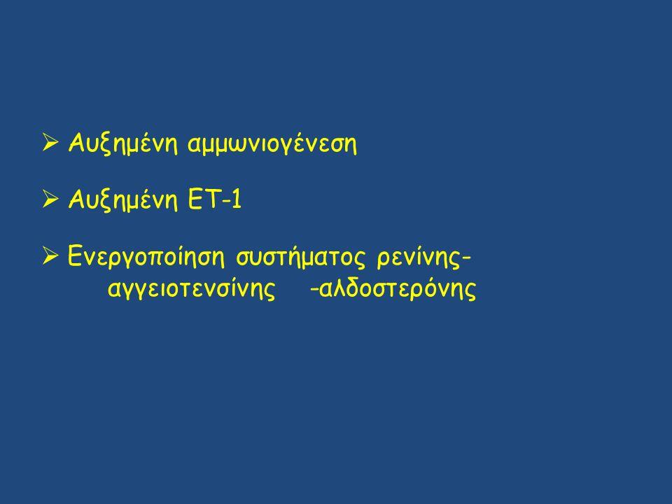  Αυξημένη αμμωνιογένεση  Αυξημένη ΕΤ-1  Ενεργοποίηση συστήματος ρενίνης- αγγειοτενσίνης -αλδοστερόνης