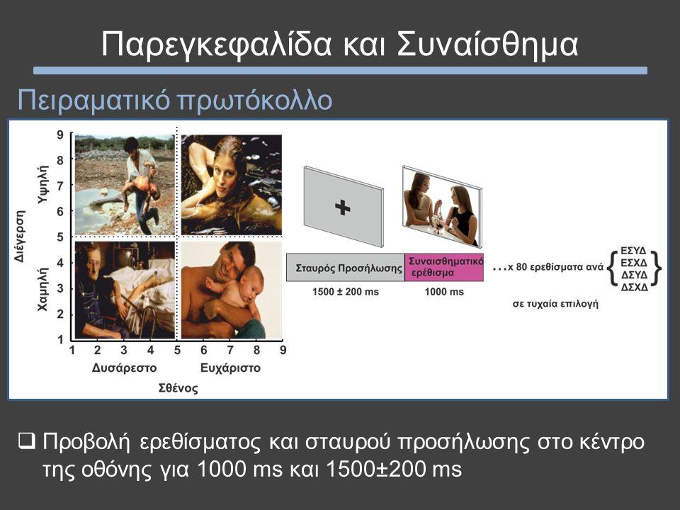 Παρεγκεφαλίδα και Συναίσθημα Πειραματικό πρωτόκολλο  Προβολή ερεθίσματος και σταυρού προσήλωσης στο κέντρο της οθόνης για 1000 ms και 1500±200 ms