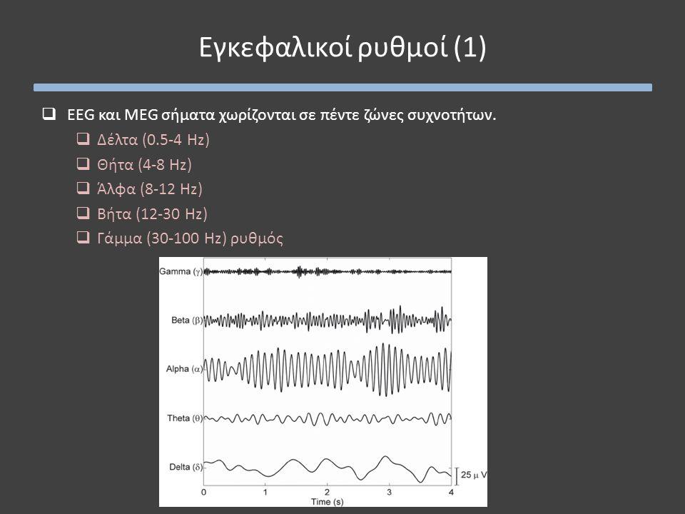  EEG και MEG σήματα χωρίζονται σε πέντε ζώνες συχνοτήτων.