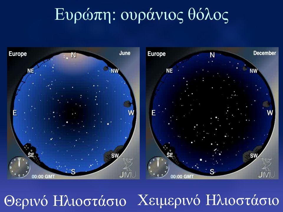 Ευρώπη: ουράνιος θόλος Θερινό Ηλιοστάσιο Χειμερινό Ηλιοστάσιο
