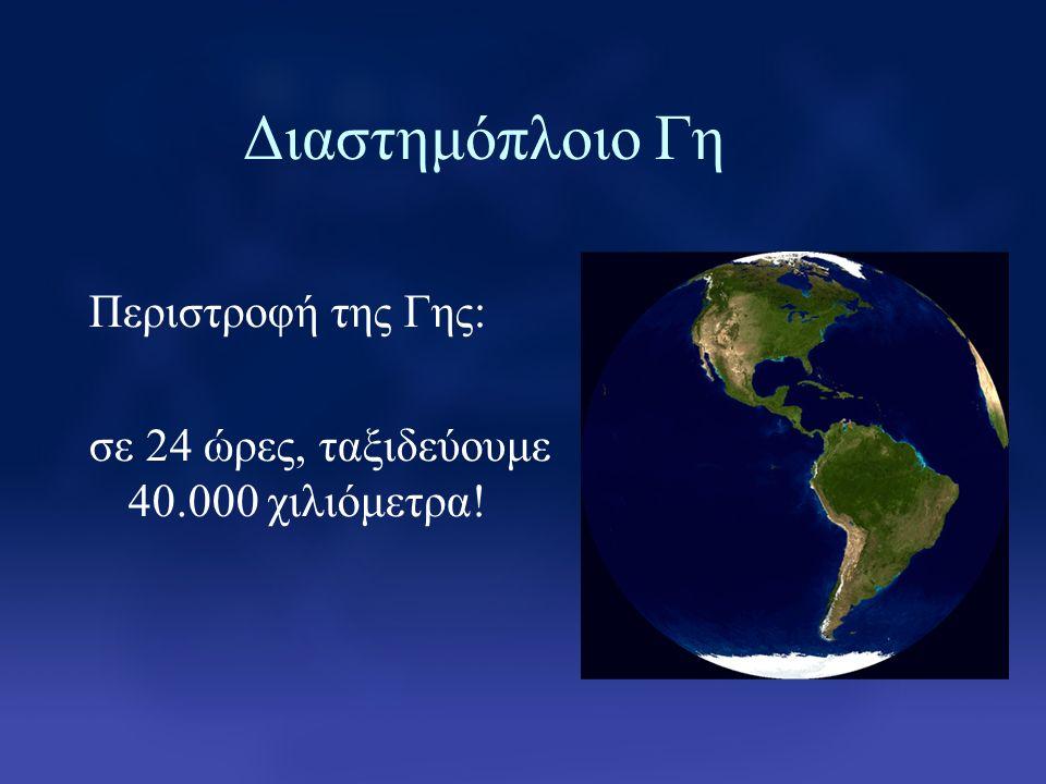 Διαστημόπλοιο Γη Περιστροφή της Γης: σε 24 ώρες, ταξιδεύουμε 40.000 χιλιόμετρα!