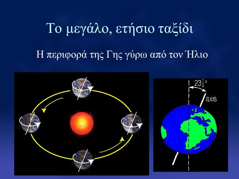 Το μεγάλο, ετήσιο ταξίδι Η περιφορά της Γης γύρω από τον Ήλιο