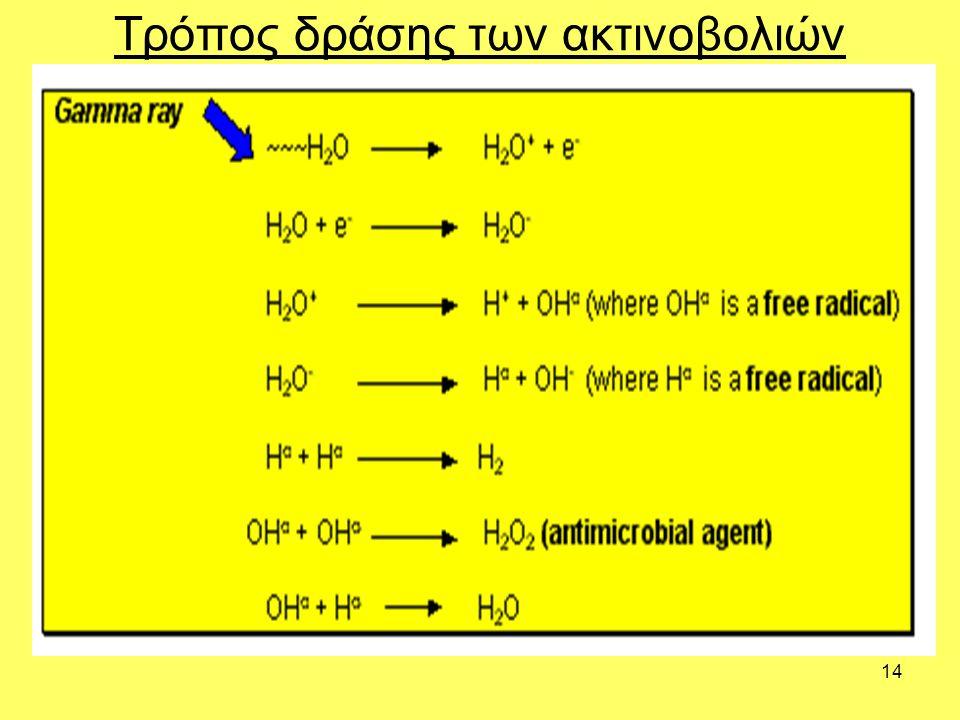 14 Τρόπος δράσης των ακτινοβολιών
