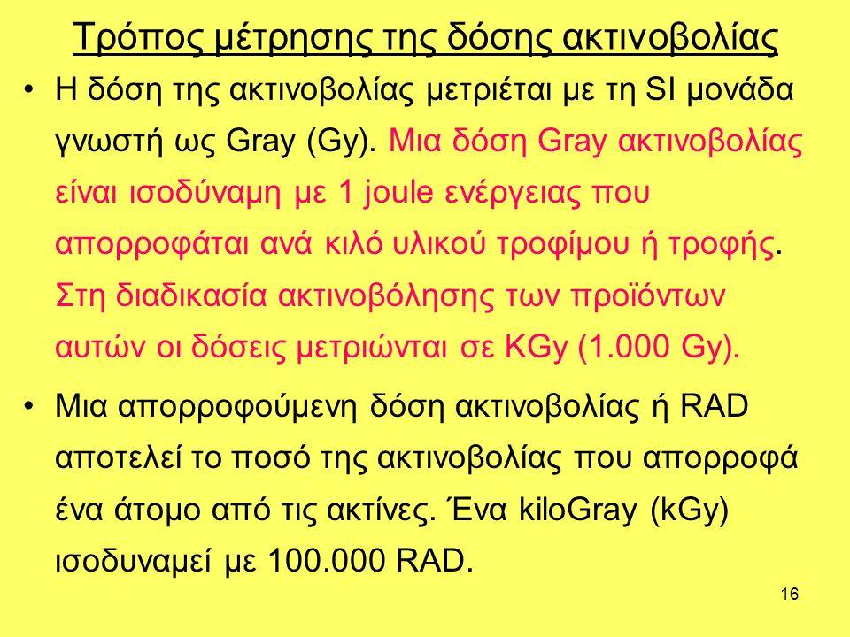 16 Τρόπος μέτρησης της δόσης ακτινοβολίας Η δόση της ακτινοβολίας μετριέται με τη SI μονάδα γνωστή ως Gray (Gy).