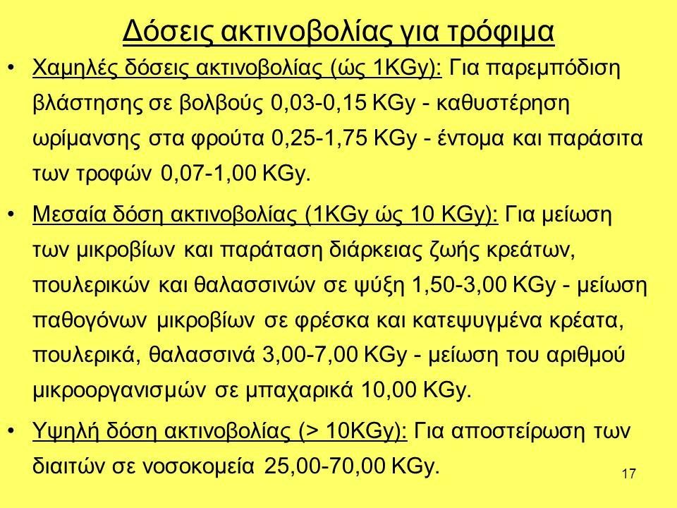 17 Δόσεις ακτινοβολίας για τρόφιμα Χαμηλές δόσεις ακτινοβολίας (ώς 1KGy): Για παρεμπόδιση βλάστησης σε βολβούς 0,03-0,15 KGy - καθυστέρηση ωρίμανσης στα φρούτα 0,25-1,75 KGy - έντομα και παράσιτα των τροφών 0,07-1,00 KGy.
