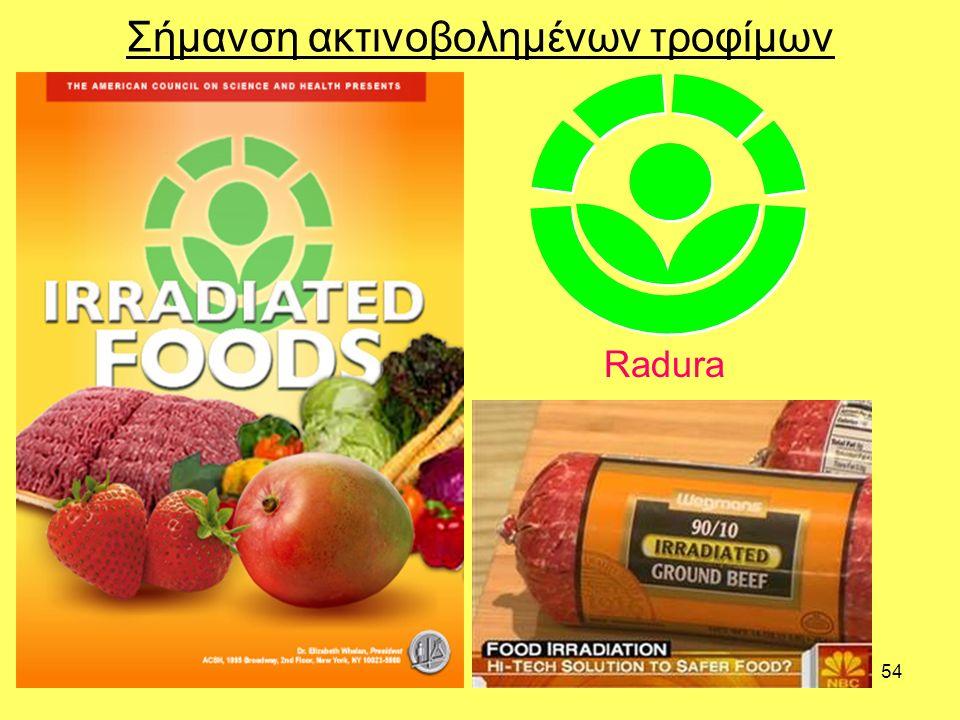 54 Σήμανση ακτινοβολημένων τροφίμων Radura