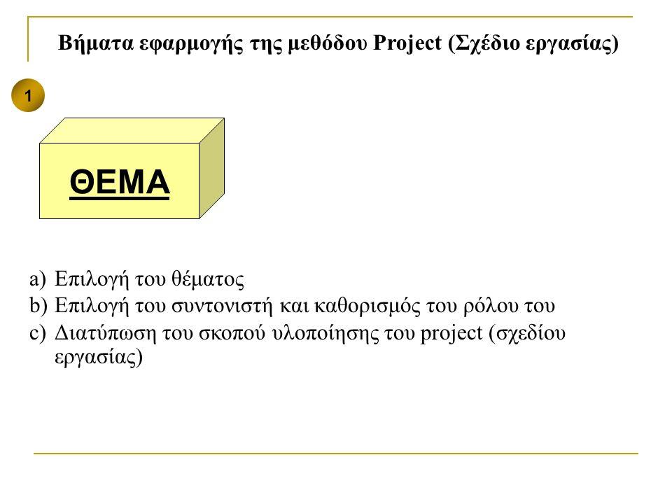 a)Επιλογή του θέματος b)Επιλογή του συντονιστή και καθορισμός του ρόλου του c)Διατύπωση του σκοπού υλοποίησης του project (σχεδίου εργασίας) Βήματα εφαρμογής της μεθόδου Project (Σχέδιο εργασίας) 1 ΘΕΜΑ