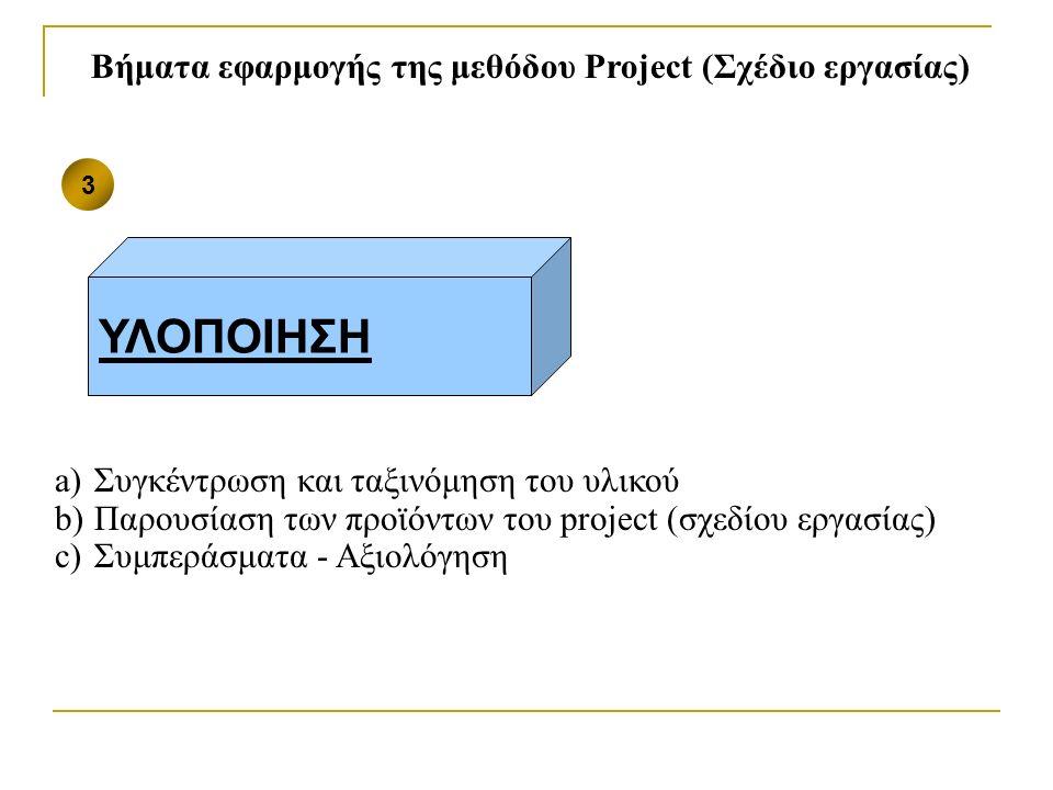 a)Συγκέντρωση και ταξινόμηση του υλικού b)Παρουσίαση των προϊόντων του project (σχεδίου εργασίας) c)Συμπεράσματα - Αξιολόγηση Βήματα εφαρμογής της μεθόδου Project (Σχέδιο εργασίας) 3 ΥΛΟΠΟΙΗΣΗ