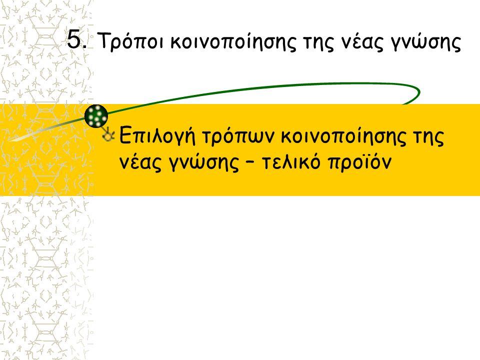 5. Τρόποι κοινοποίησης της νέας γνώσης Επιλογή τρόπων κοινοποίησης της νέας γνώσης – τελικό προϊόν