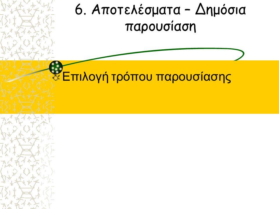 6. Αποτελέσματα – Δημόσια παρουσίαση Επιλογή τρόπου παρουσίασης