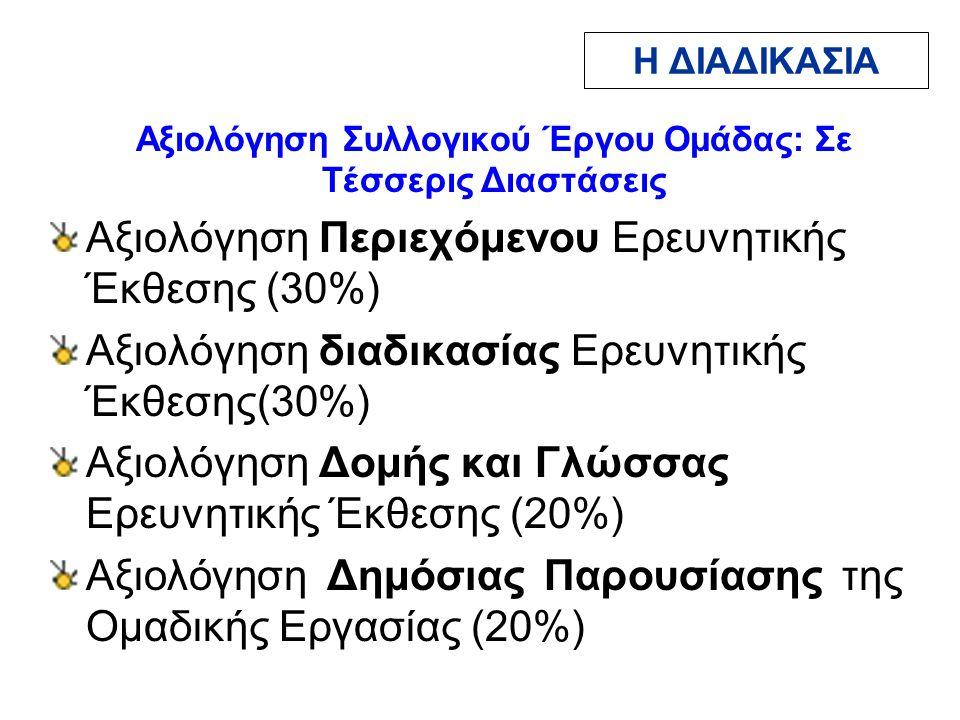 Αξιολόγηση Συλλογικού Έργου Ομάδας: Σε Τέσσερις Διαστάσεις Αξιολόγηση Περιεχόμενου Ερευνητικής Έκθεσης (30%) Αξιολόγηση διαδικασίας Ερευνητικής Έκθεσης(30%) Αξιολόγηση Δομής και Γλώσσας Ερευνητικής Έκθεσης (20%) Αξιολόγηση Δημόσιας Παρουσίασης της Ομαδικής Εργασίας (20%) Η ΔΙΑΔΙΚΑΣΙΑ
