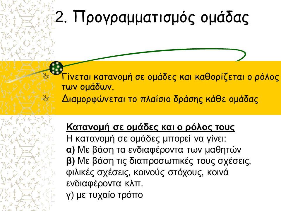 2. Προγραμματισμός ομάδας Γίνεται κατανομή σε ομάδες και καθορίζεται ο ρόλος των ομάδων. Διαμορφώνεται το πλαίσιο δράσης κάθε ομάδας Κατανομή σε ομάδε