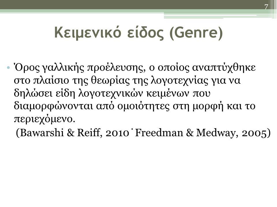 Κειμενικό είδος (Genre) Bakhtin (1986) : τυπικές μορφές εκφωνημάτων, οι οποίες διαμορφώνονται σε συνάρτηση με κοινωνικό τους πλαίσιο.