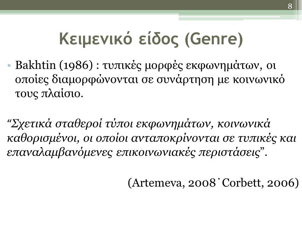 Κειμενικό είδος (Genre) Διαφορετικές προσεγγίσεις στη διεθνή βιβλιογραφία: 1)Συστημική λειτουργική γλωσσολογία - Σχολή του Σύδνεϋ 2)Σχολή της Νέας Ρητορικής 3)Διδακτική της Αγγλικής για ειδικούς σκοπούς 9