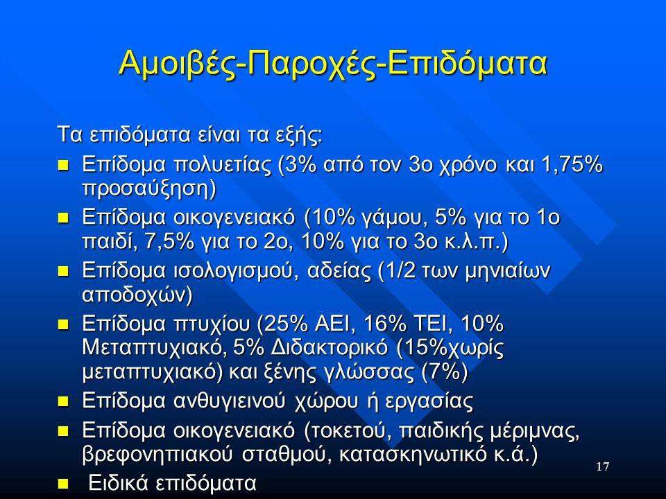 17 Αμοιβές-Παροχές-Επιδόματα Τα επιδόματα είναι τα εξής: Επίδομα πολυετίας (3% από τον 3ο χρόνο και 1,75% προσαύξηση) Επίδομα πολυετίας (3% από τον 3ο
