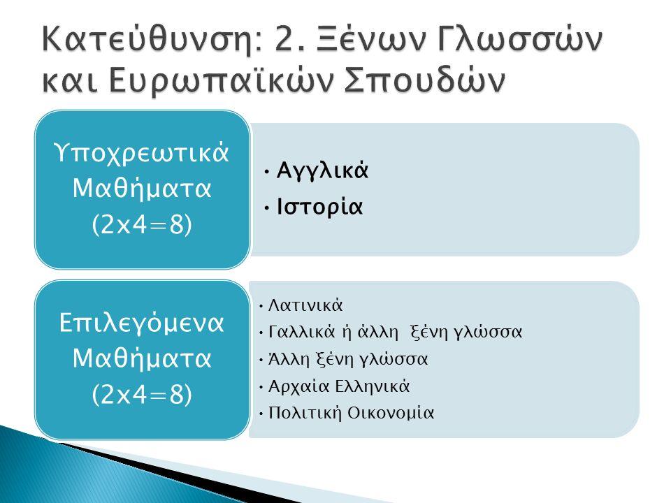 Αγγλικά Ιστορία Υποχρεωτικά Μαθήματα (2x4=8) Λατινικά Γαλλικά ή άλλη ξένη γλώσσα Άλλη ξένη γλώσσα Αρχαία Ελληνικά Πολιτική Οικονομία Επιλεγόμενα Μαθήματα (2x4=8)