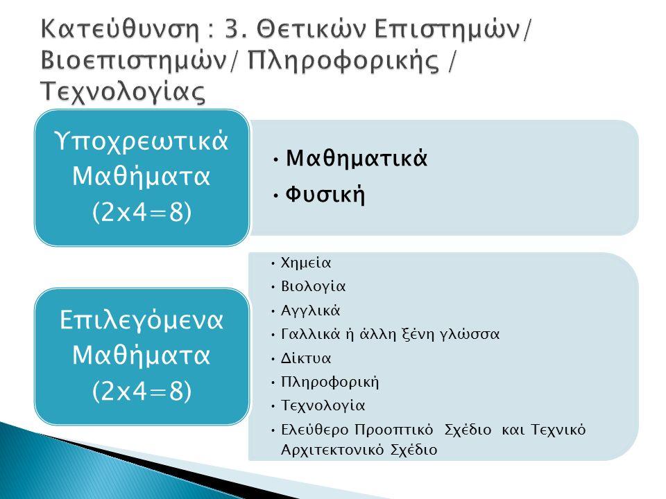 Μαθηματικά Φυσική Υποχρεωτικά Μαθήματα (2x4=8) Χημεία Βιολογία Αγγλικά Γαλλικά ή άλλη ξένη γλώσσα Δίκτυα Πληροφορική Τεχνολογία Ελεύθερο Προοπτικό Σχέδιο και Τεχνικό Αρχιτεκτονικό Σχέδιο Επιλεγόμενα Μαθήματα (2x4=8)