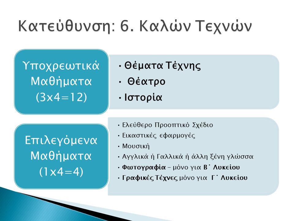 Θέματα Τέχνης Θέατρο Ιστορία Υποχρεωτικά Μαθήματα (3x4=12) Ελεύθερο Προοπτικό Σχέδιο Εικαστικές εφαρμογές Μουσική Αγγλικά ή Γαλλικά ή άλλη ξένη γλώσσα Φωτογραφία - μόνο για Β΄ Λυκείου Γραφικές Τέχνες μόνο για Γ΄ Λυκείου Επιλεγόμενα Μαθήματα (1x4=4)