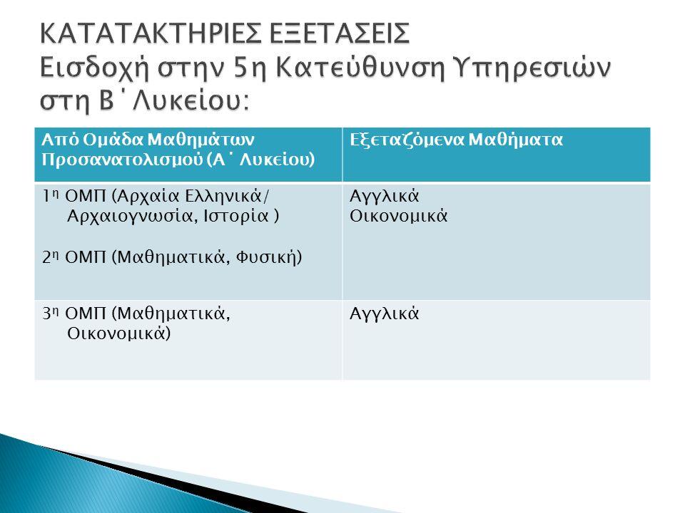 Από Ομάδα Μαθημάτων Προσανατολισμού (Α΄ Λυκείου) Εξεταζόμενα Μαθήματα 1 η ΟΜΠ (Αρχαία Ελληνικά/ Αρχαιογνωσία, Ιστορία ) 2 η ΟΜΠ (Μαθηματικά, Φυσική) Αγγλικά Οικονομικά 3 η ΟΜΠ (Μαθηματικά, Οικονομικά) Αγγλικά