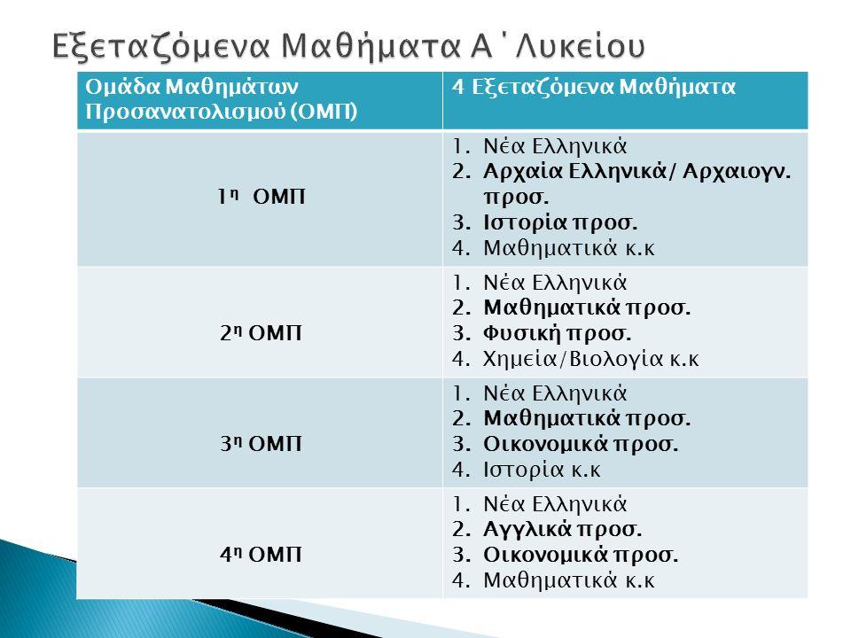 Από Ομάδα Μαθημάτων Προσανατολισμού (Α΄ Λυκείου) Εξεταζόμενα Μαθήματα 1 η ΟΜΠ (Αρχαία Ελληνικά/ Αρχαιογνωσία, Ιστορία ) 4 η ΟΜΠ (Οικονομικά, Αγγλικά) 1.Μαθηματικά 2.Φυσική 3 η ΟΜΠ (Μαθηματικά, Οικονομικά)1.Φυσική
