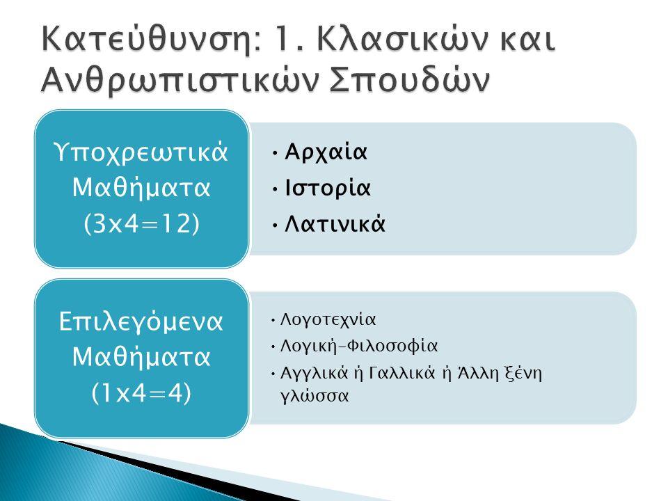 Αρχαία Ιστορία Λατινικά Υποχρεωτικά Μαθήματα (3x4=12) Λογοτεχνία Λογική-Φιλοσοφία Αγγλικά ή Γαλλικά ή Άλλη ξένη γλώσσα Επιλεγόμενα Μαθήματα (1x4=4)