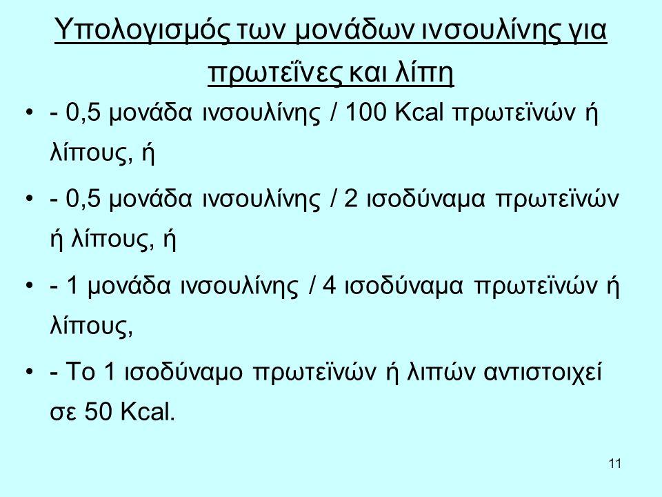 11 Υπολογισμός των μονάδων ινσουλίνης για πρωτεΐνες και λίπη - 0,5 μονάδα ινσουλίνης / 100 Kcal πρωτεϊνών ή λίπους, ή - 0,5 μονάδα ινσουλίνης / 2 ισοδύναμα πρωτεϊνών ή λίπους, ή - 1 μονάδα ινσουλίνης / 4 ισοδύναμα πρωτεϊνών ή λίπους, - Το 1 ισοδύναμο πρωτεϊνών ή λιπών αντιστοιχεί σε 50 Kcal.