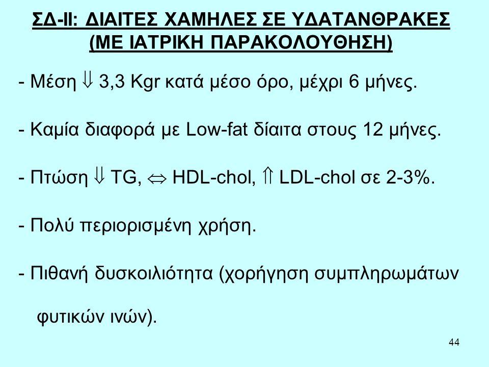 44 ΣΔ-ΙΙ: ΔΙΑΙΤΕΣ ΧΑΜΗΛΕΣ ΣΕ ΥΔΑΤΑΝΘΡΑΚΕΣ (ΜΕ ΙΑΤΡΙΚΗ ΠΑΡΑΚΟΛΟΥΘΗΣΗ) - Μέση  3,3 Kgr κατά μέσο όρο, μέχρι 6 μήνες.