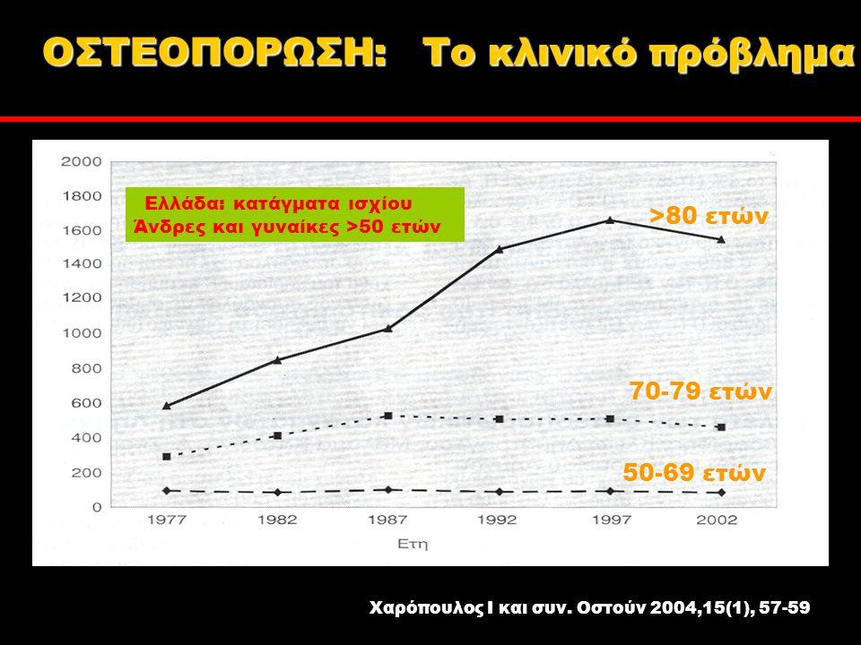 Χαρόπουλος Ι και συν.